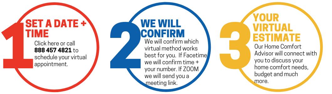 image of virtual estimate steps