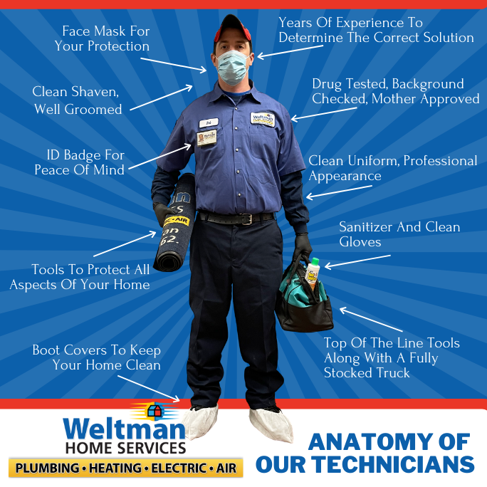 image of a Weltman Home Services Technician